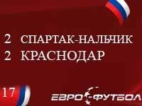 "Атакующий футбол не помог ""Спартаку-Нальчику"" выиграть"