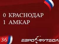 """""""Краснодар"""" уступил дома """"Амкару"""""""