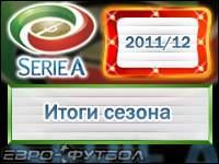 Итоги чемпионата Италии 2011/2012. Часть 2. Разочарования