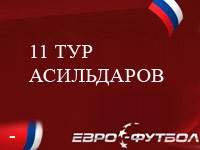 Асильдаров - худший футболист 11-го тура чемпионата России