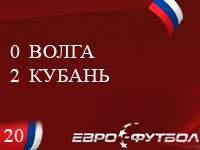 """""""Кубань"""" побеждает и без Красножана"""