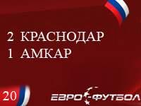 Удачный день для футбольного Краснодара