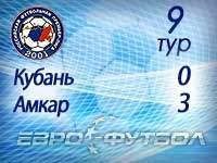 """Амкар"" разгромил ""Кубань"" на выезде"