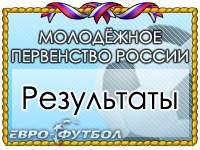 """Результаты матчей 22-го тура в зоне """"Юг"""""""