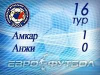 """Амкар"" додавил ""Анжи"" в концовке матча"