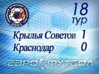 """""""Краснодар"""" не смог снять проклятие """"Крыльев Советов"""""""