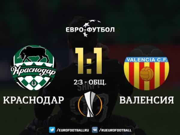 """Всё решили 5 минут: """"Краснодар"""" вылетел из Лиги Европы, команда Черышева прошла дальше"""