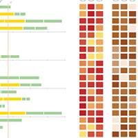 Инфографика: Перелёты и климатические условия для команд на ЧМ-2014 в Бразилии
