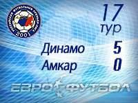 """""""Динамо"""" легко разгромило """"Амкар"""""""