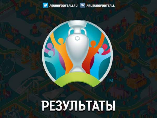Уэльс и Словения остаются в борьбе после побед, Казахстан одолел Сан-Марино