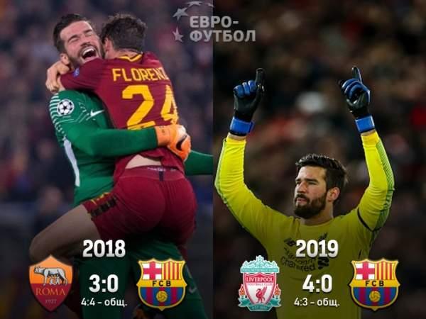 """Страшный сон каталонцев: Алиссон второй год кряду останавливает """"Барселону"""" в Лиге чемпионов"""