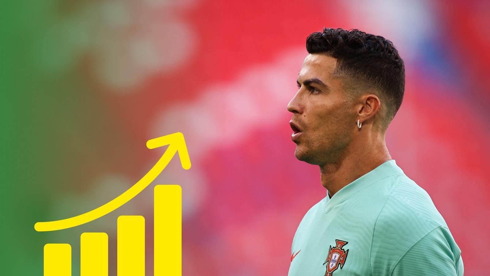 Какие рекорды Роналду ещё может побить в «Манчестер Юнайтед»