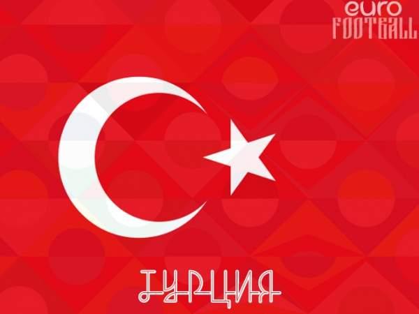 Сборная Молдовы разгромлена в Турции