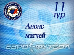 Зимний футбол в Перми и реабилитация Кубани