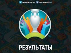 Словакия, Северная Ирландия и Шотландия вышли в решающую стадию отбора Евро-2020