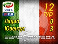 Ювентус отправил три безответных мяча в ворота Лацио