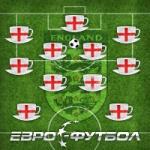 Символическая сборная 2-го тура чемпионата Англии