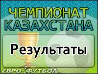 """Дубль Гейнриха в Павлодаре принёс победу """"Ордабасы"""""""