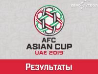 Сборная Катара впервые выиграла Кубок Азии