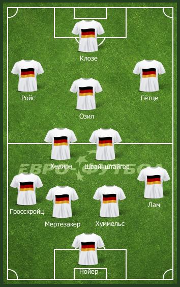В составе сборной Германии