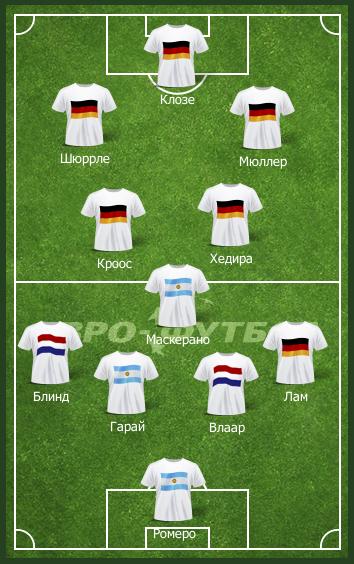 Схемы сборной германии